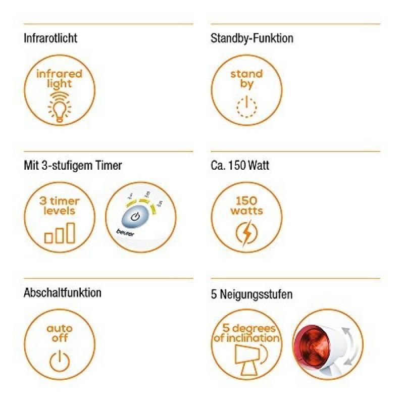 Lampe Infrarouge Pour Douleur Musculaire Le Top 14 Pour 2019