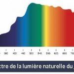 Quelle luminothérapie choisir - choisir les meilleurs produits TOP 1 image 3 produit