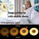 Quelle luminothérapie choisir - choisir les meilleurs produits TOP 3 image 1 produit